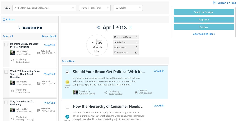 Skyword Ideation Portal